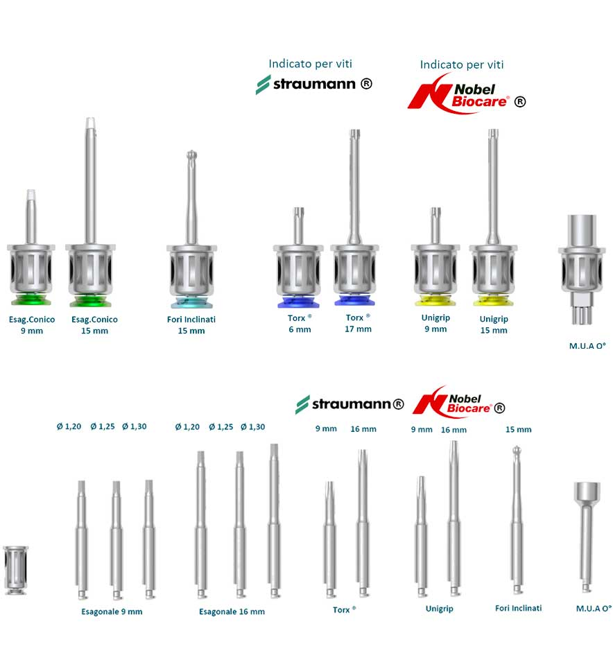 strumenti da studio microimp